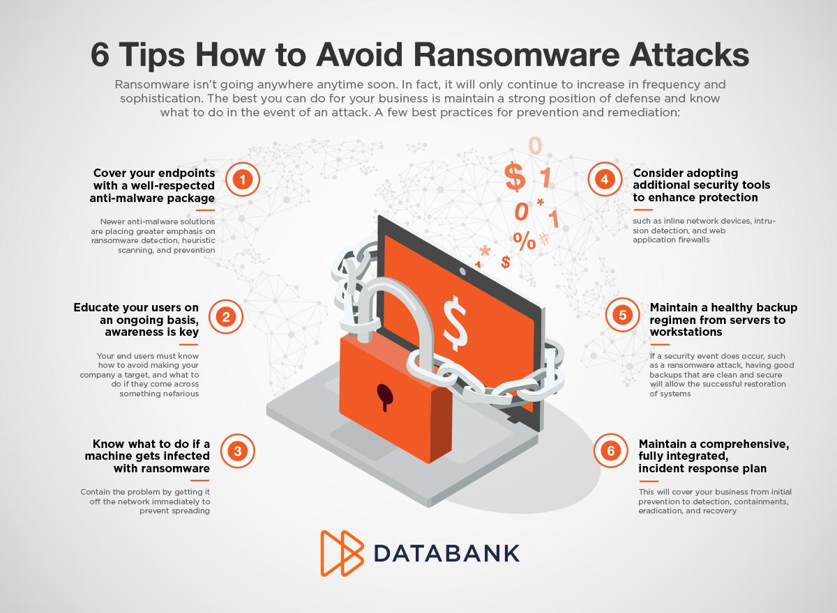DataBank-Ransomware-Infographic-v2