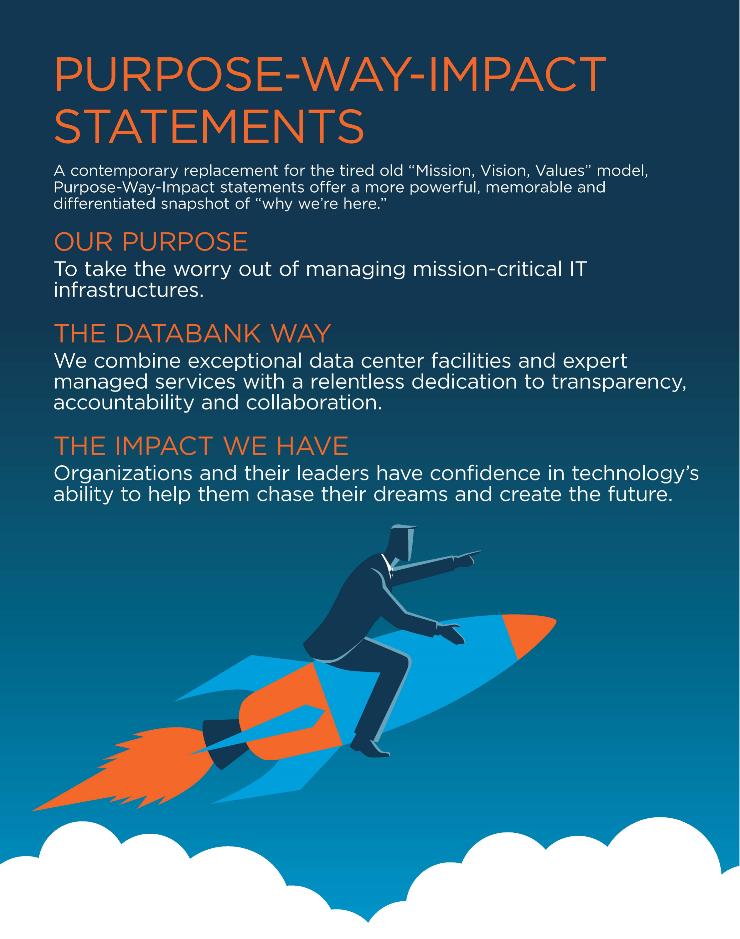 Purpose Way Impact DataBank Culture
